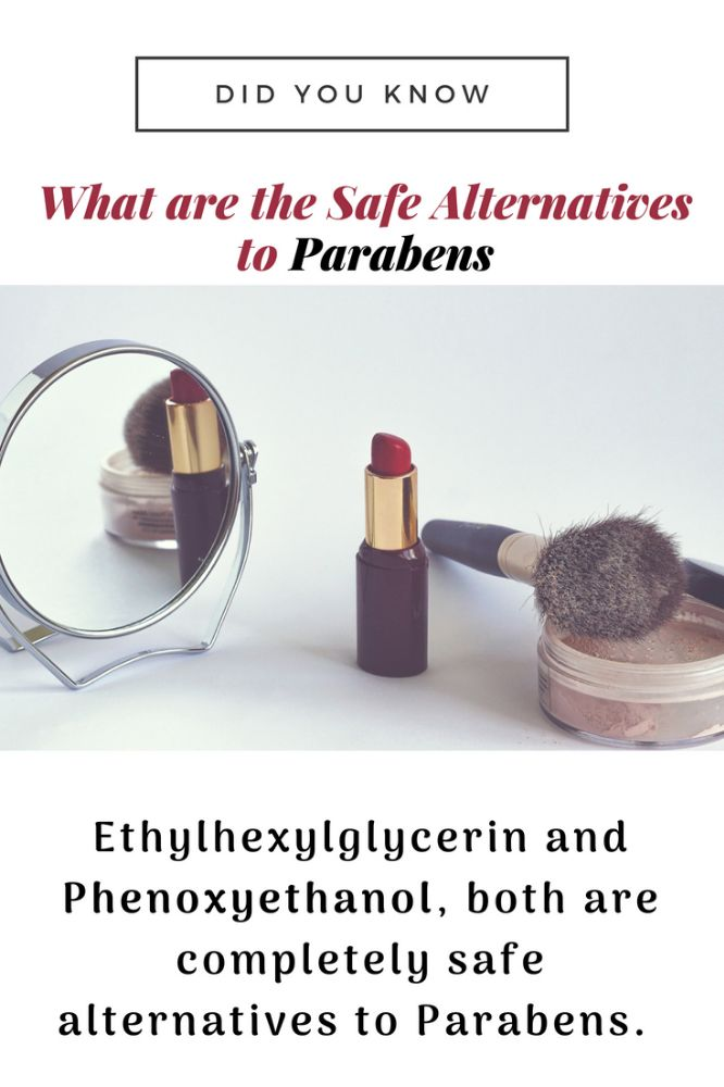 Interesting Facts about Parabens