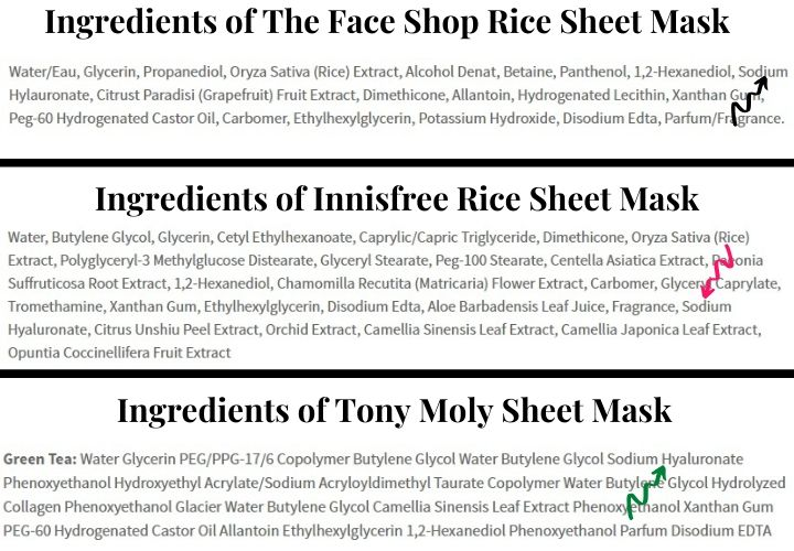 Ingredients of The Face Shop, Innisfree, Tony Moly Sheet Masks