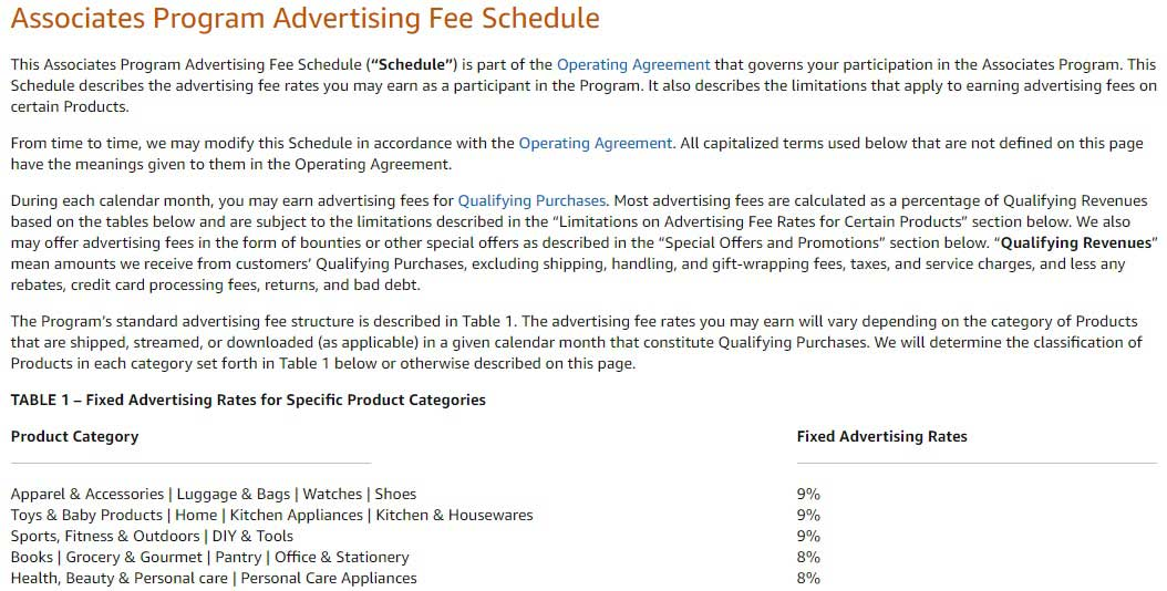 Advertising Fee Schedule for Different Products on Amazon Affiliate Marketing Program